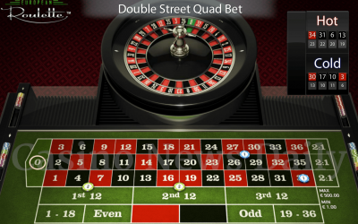 Learning Roulette Strategies With Consistent Returns